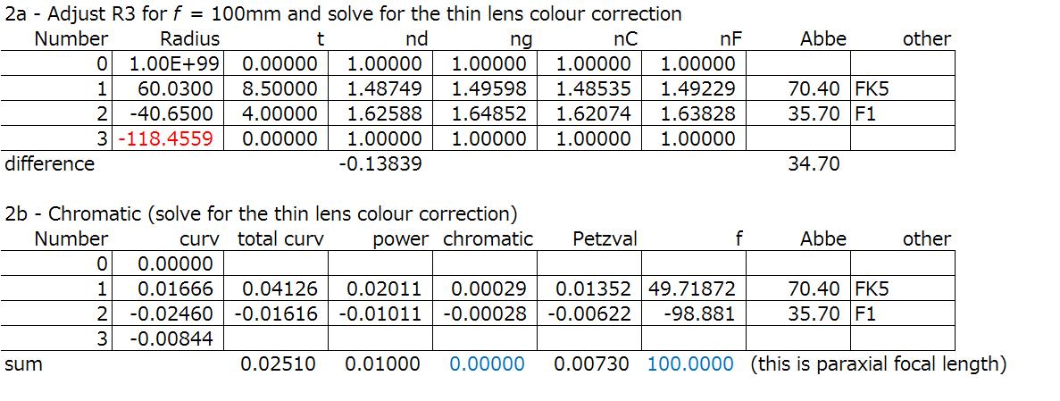 Telescope objective (cemented) spreadsheet step 2