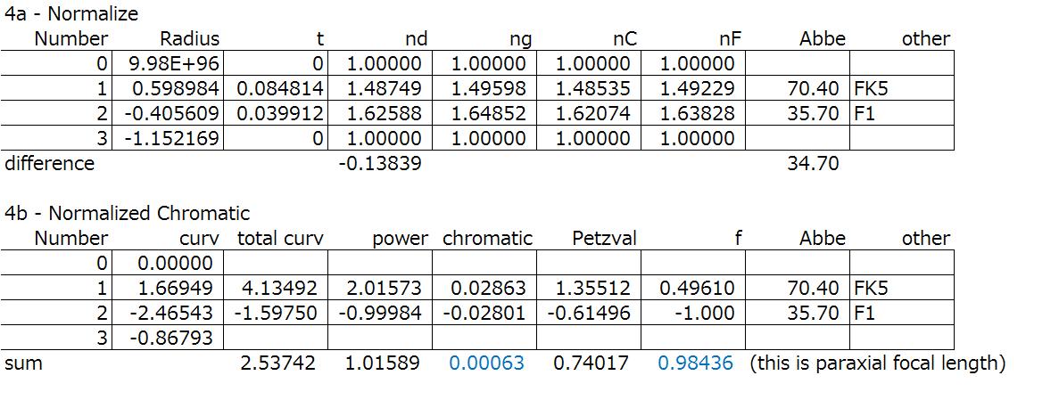 Telescope objective (cemented) spreadsheet step 4