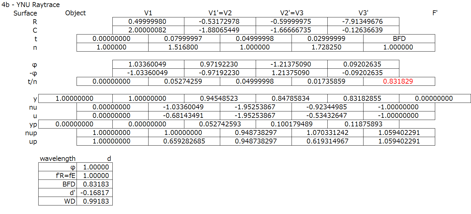 Telescope objective (separated) spreadsheet step 4