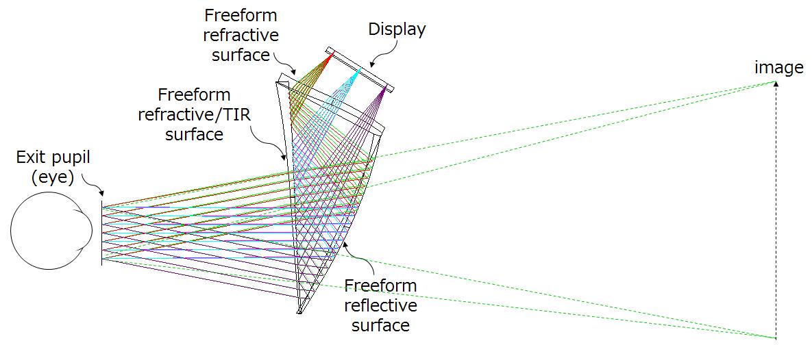 HMD schematic