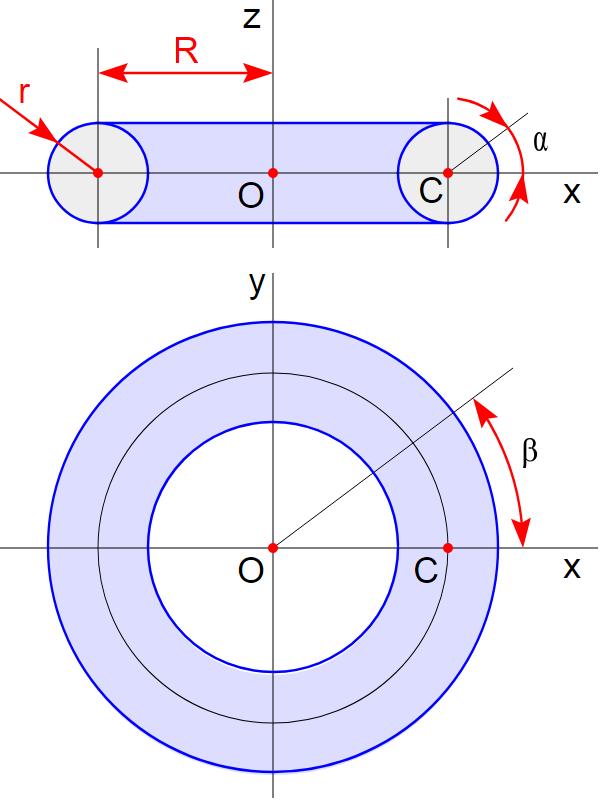 Toroidal lens