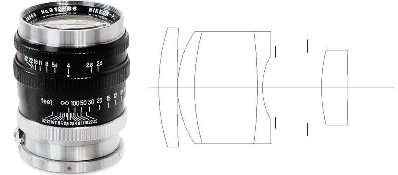 Nikkor P.C. 10.5cm F2.5