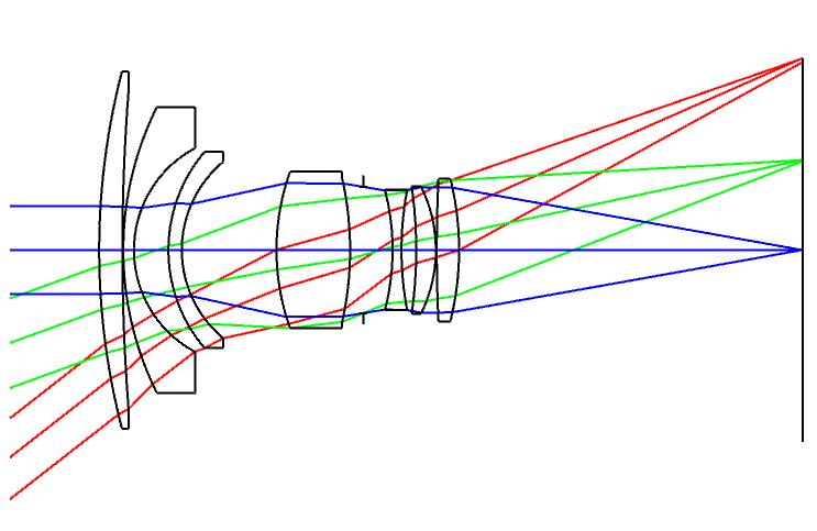 Retrofocus JP S52 48315