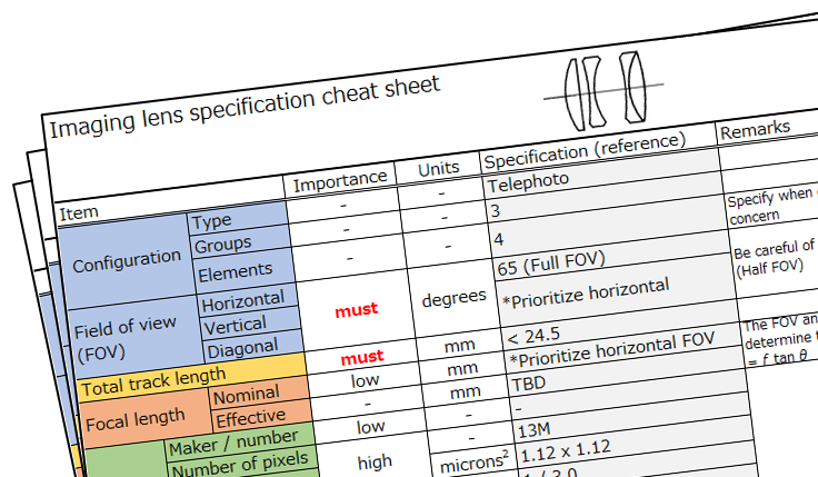 How to use a specification \