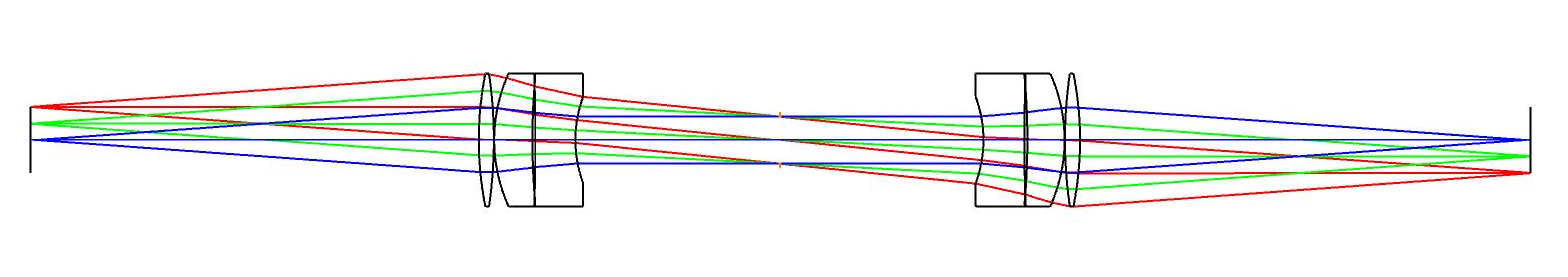 Bi-telecentric